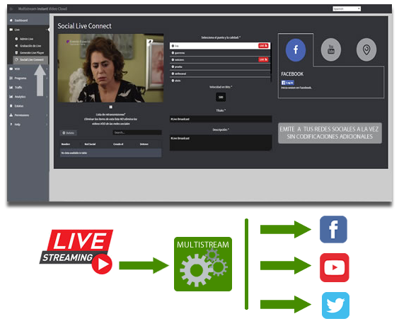 LIVE - Plataforma Multistream Streaming - Eventos en Vivo - Plataforma de Televisión por Internet- Multistream - Streaming Video Video Bajo Demanda