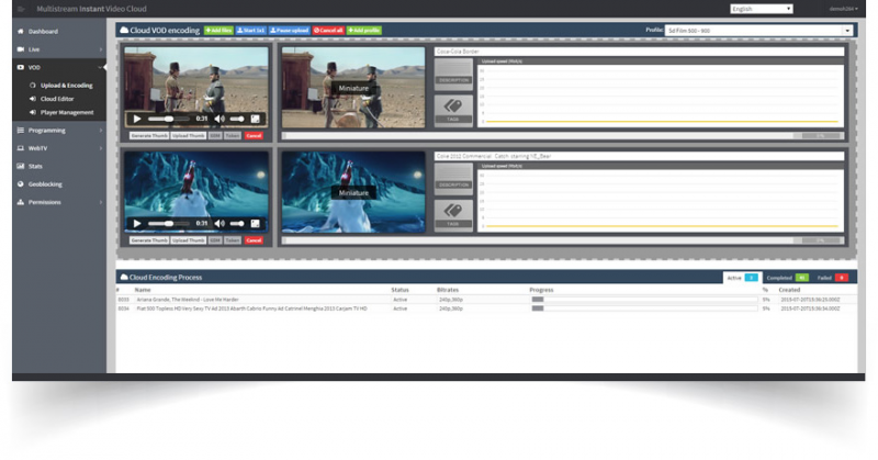 OTT - Video Live - Plataforma de Servicios de Streaming - Encoding